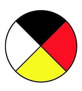 Le Cercle de la Vie des Indiens d'Amérique du Nord. Native Spirituality Guide. Royal Canadian Mounted Police http://www.rcmp-grc.gc.ca/pubs/abo-aut/spirit-spiritualite-eng.htm