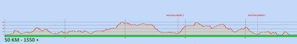 Gruissan Phoebus Trail 6 : le chrono est tombé !