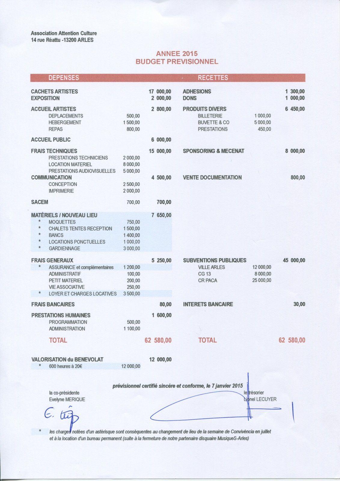 budget prévisionnel 2015