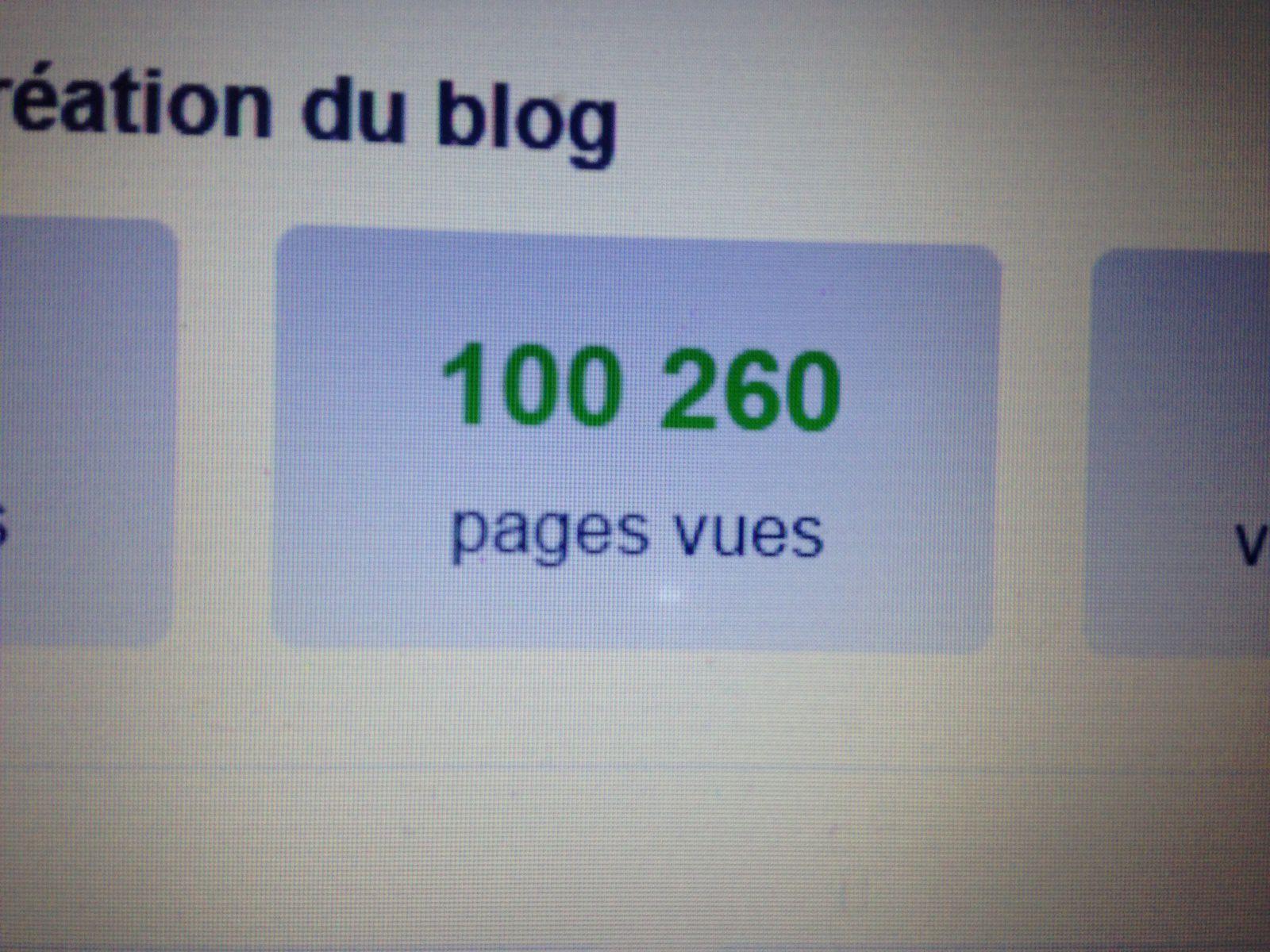 blog charlotteblabla 100 000 pages vues!