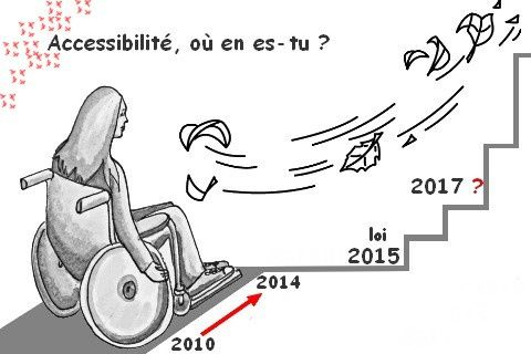 inaccessible accessibilité ..............................................................................