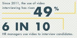 an analysis of the benefits of video conferencing