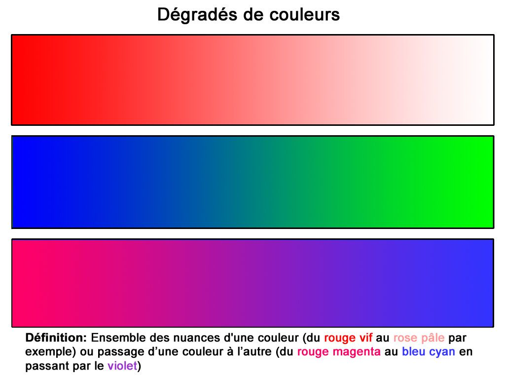 Dossier 3: La couleur