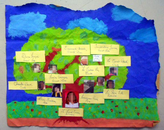 L'arbre généalogique 5°