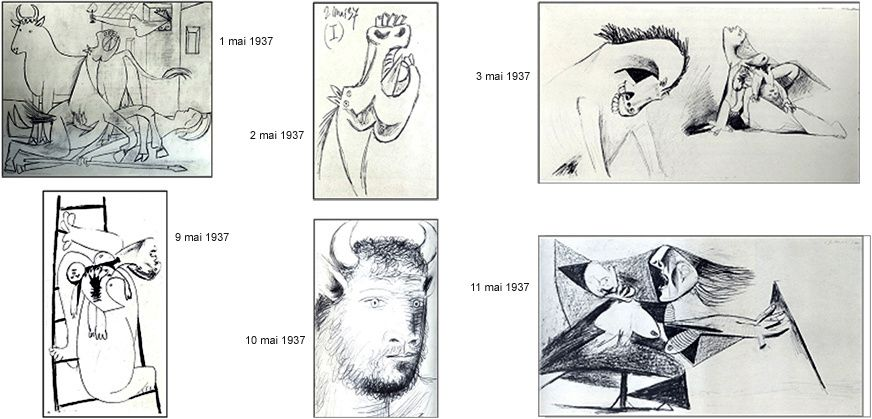 Analyse d'oeuvre: Pablo Picasso