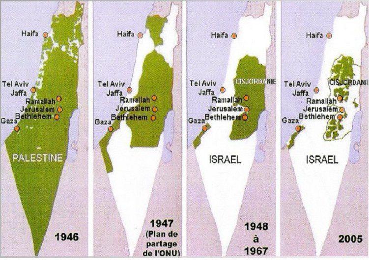 Chronologie palestinienne
