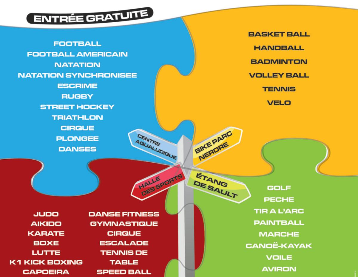 la fête du sport ce week-end à Montluçon