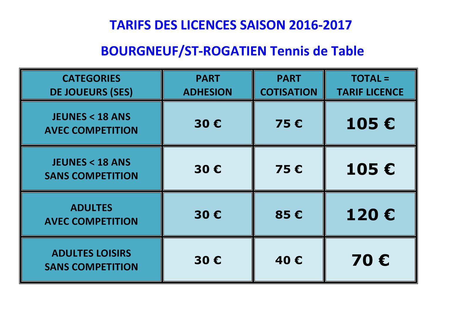 TARIF DES LICENCES SAISON 2016-2017