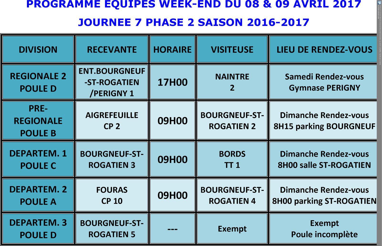 CHAMPIONNAT JOURNEE 7 PHASE 2 LES 08 &amp&#x3B; 09 AVRIL 2017