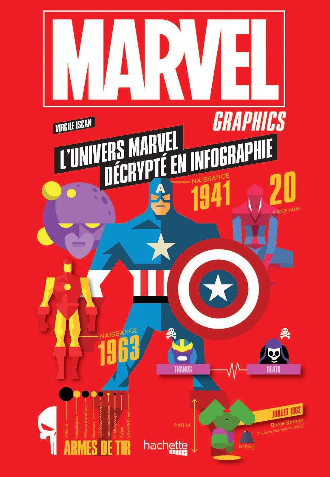 [REVUE LIVRE CINEMA/GEEK] MARVEL GRAPHICS de Virgile ISCAN aux éditions HACHETTE HEROES