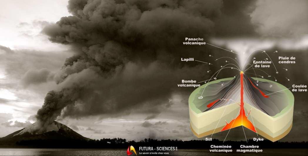 Éruption de type vulcanien - www.futura-sciences.com - © Sémhur - Taro Taylor