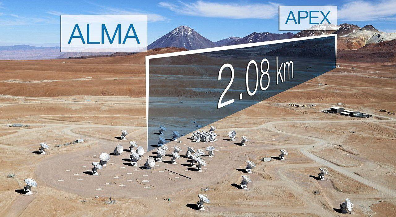 Illustration du VLBI ALMA-APEX (Image : ESO)
