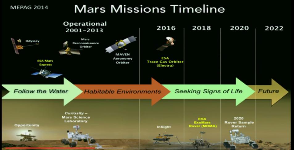 Mars, l'Eldorado des  OVNIs? - Page 2 Ob_518bfe_capture-d-ecran-2016-01-23-a-12-11