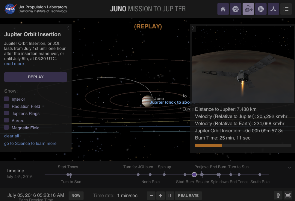 Jupiter Orbit Insertion