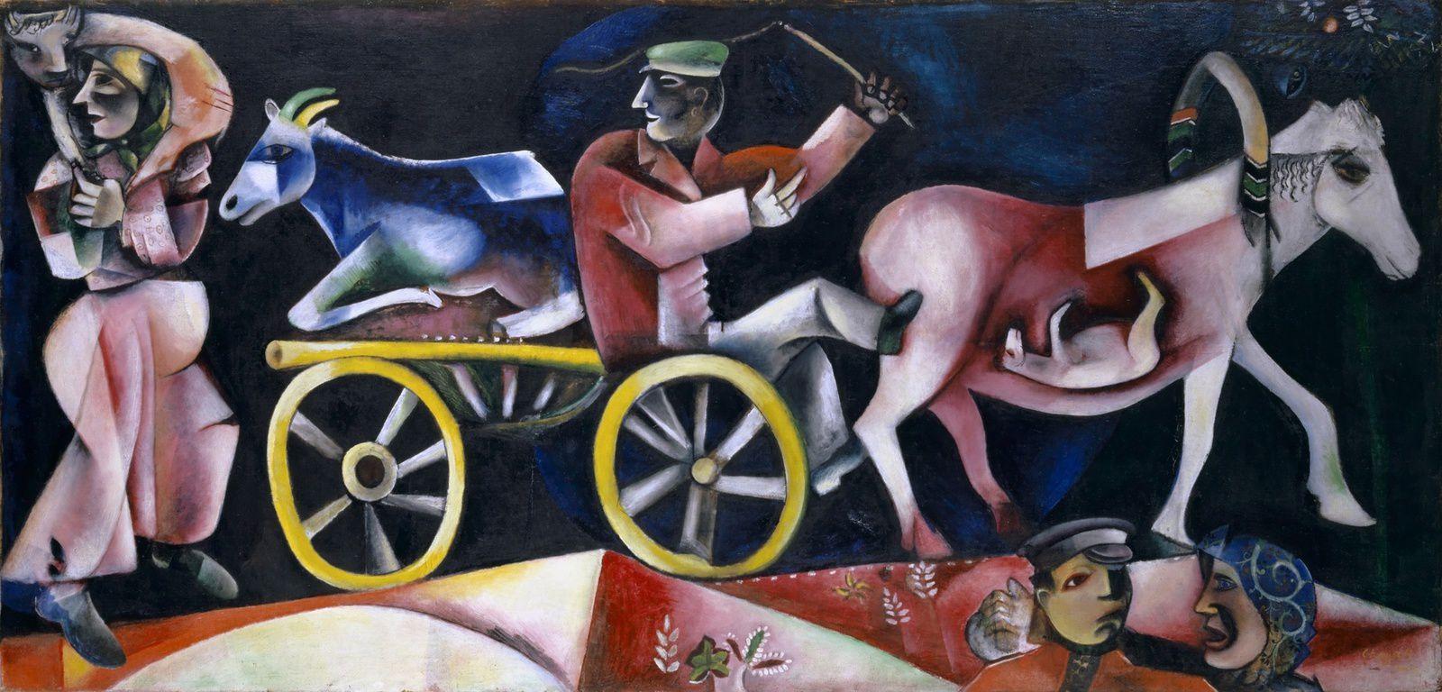 Marc chagall: Der Viehändler (1912), Kunstmuseum Basel