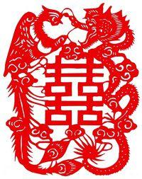CHINE A DOUBLE SENS : « DOUBLE BONHEUR »
