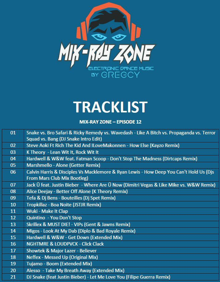 A 21H les Mardis, Rendez-vous avec Mix Ray Zone By Gregcy