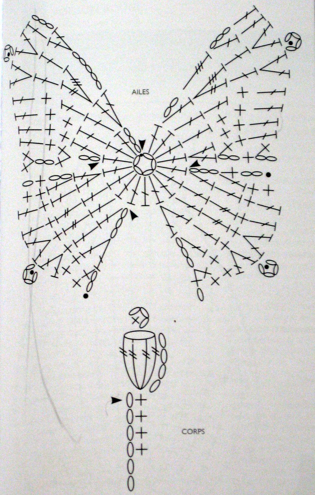 tuto papillon crochet