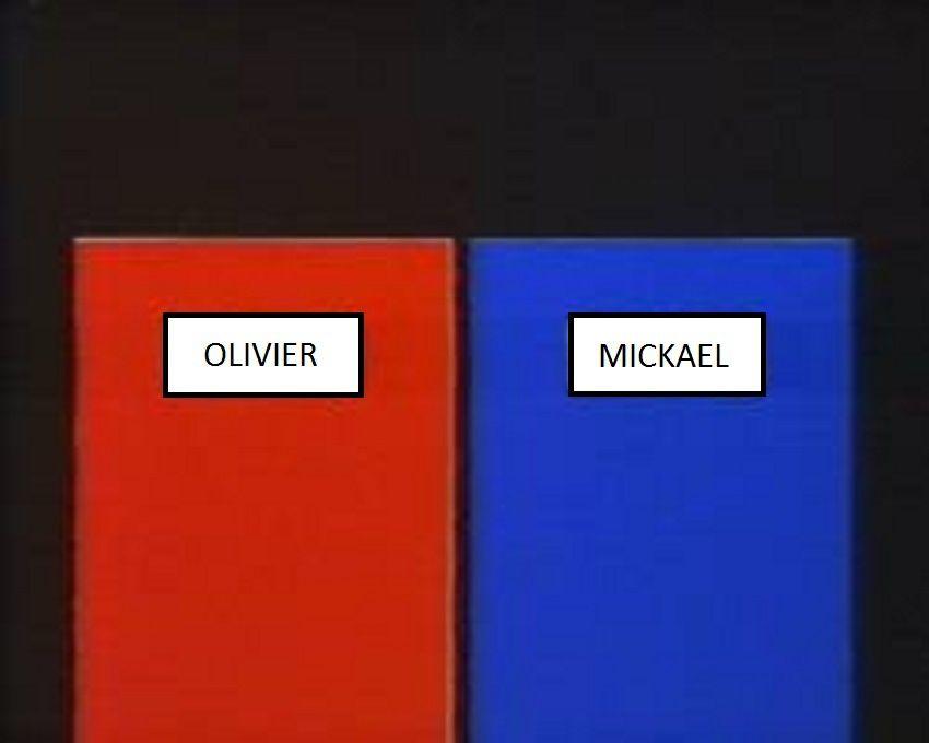 CHALLENGE 1: Mickael a commencé la peinture!