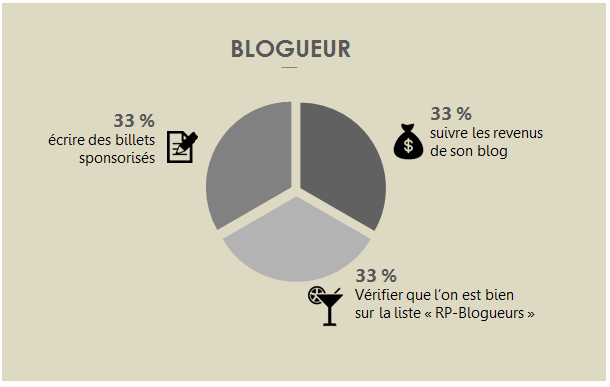 Infographies RH...  Merci qui ?