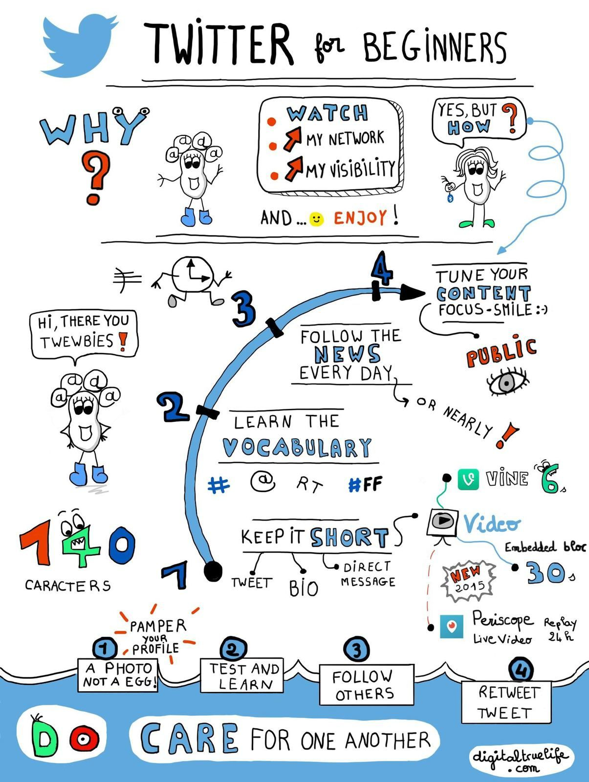A sketchnote to get started with Twitter! Try it out and have fun!