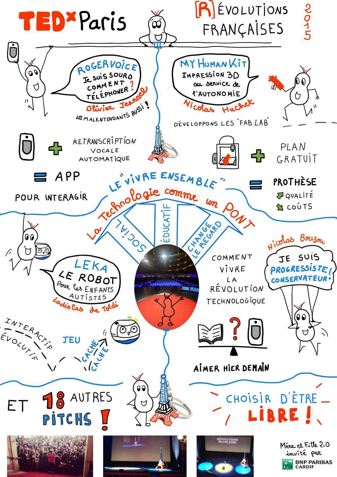 Sketchnote du #TEDxParis, les (R)évolutions Françaises
