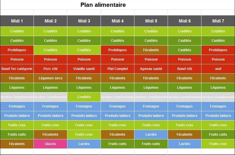 exemple de plan alimentaire