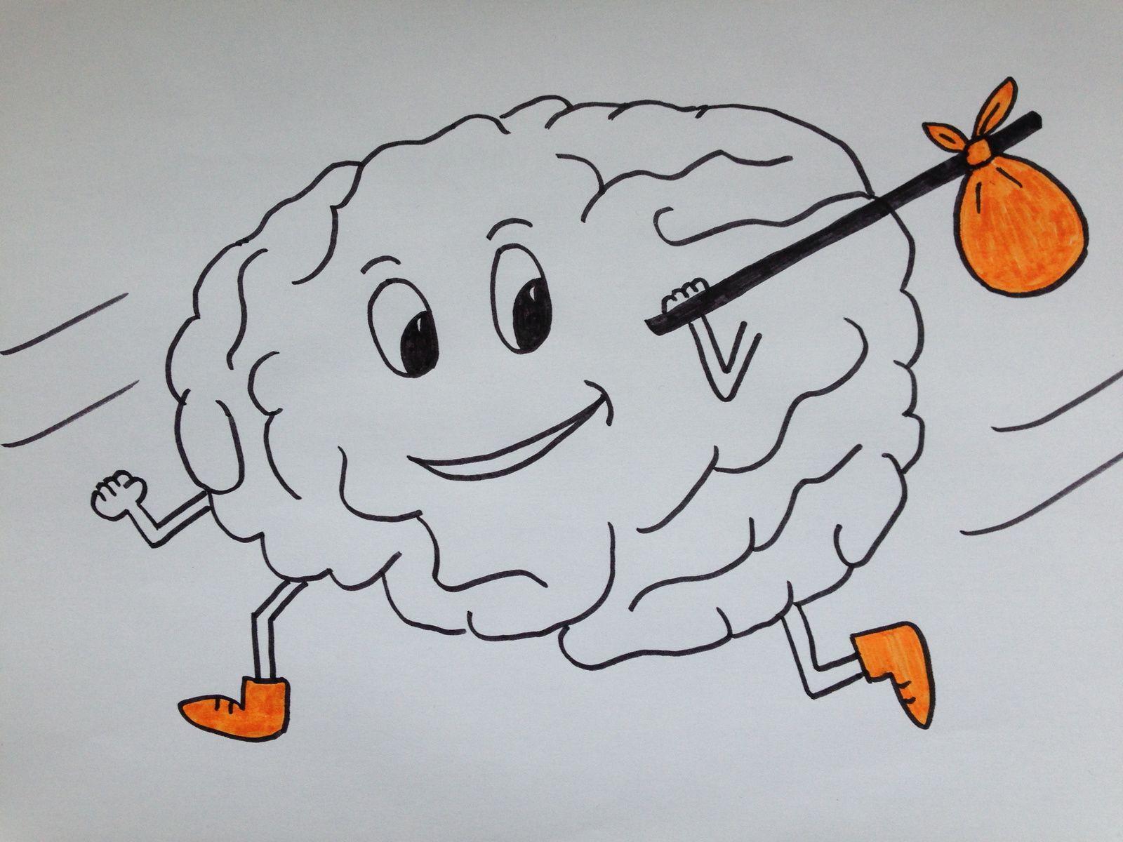 Le syndrome du cerveau baladeur