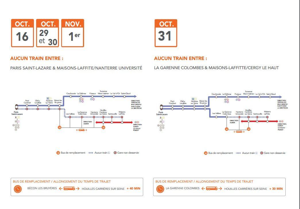 Colombes - gares des Vallées et de la Garenne-Colombes - Travaux SNCF : fermeture ligne L du 29/10 au 01/11 et et 5/6, 19/20, 26/27 novembre
