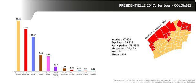 Colombes : carte des résultats de l'élection présidentielle