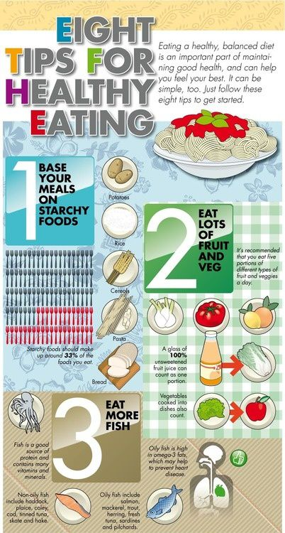 les bon choix d aliments dans une journée te permettra non seulement de perdre du poids,mais d etre en meilleure santé,d avoir un plus jolie corps et d être plus éveillée