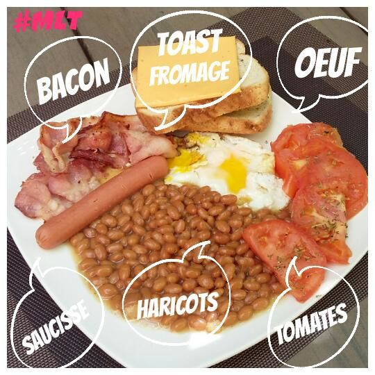 Brunch anglais traditionnel