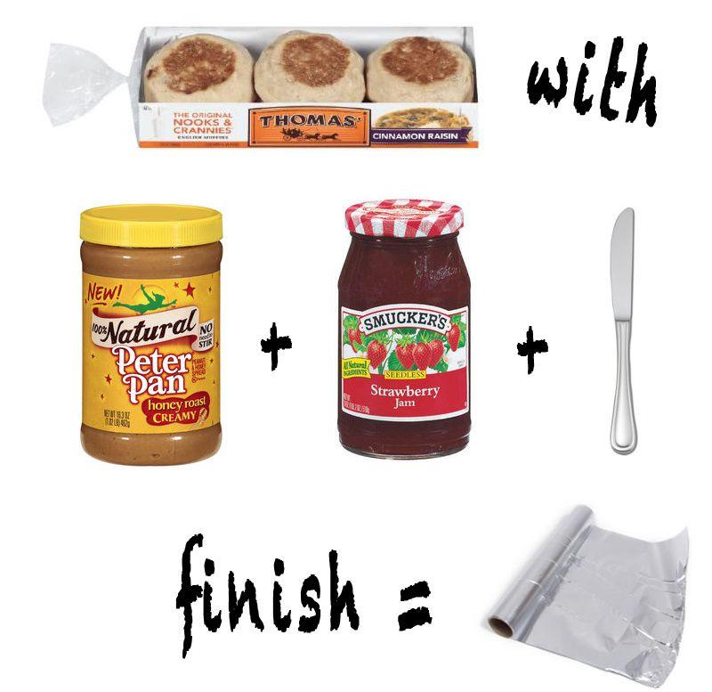1, 2, 3 Easy Healthy Breakfast Recipe