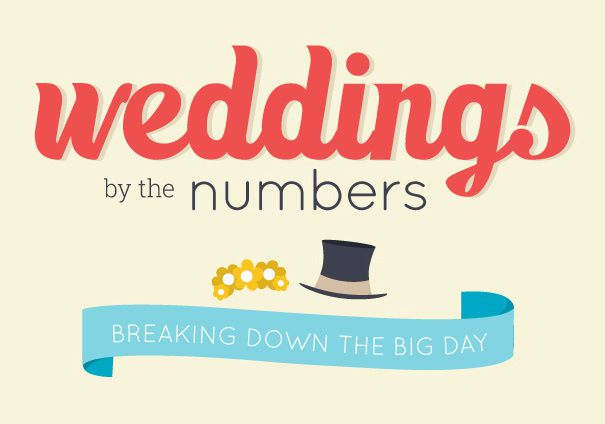 Weddings by the Numbers: The Facts