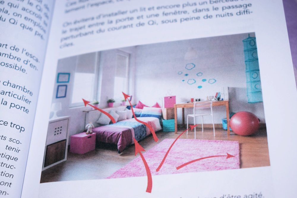 Awesome juai lu feng shui chambre duenfant with chambre for Feng shui chambre enfant