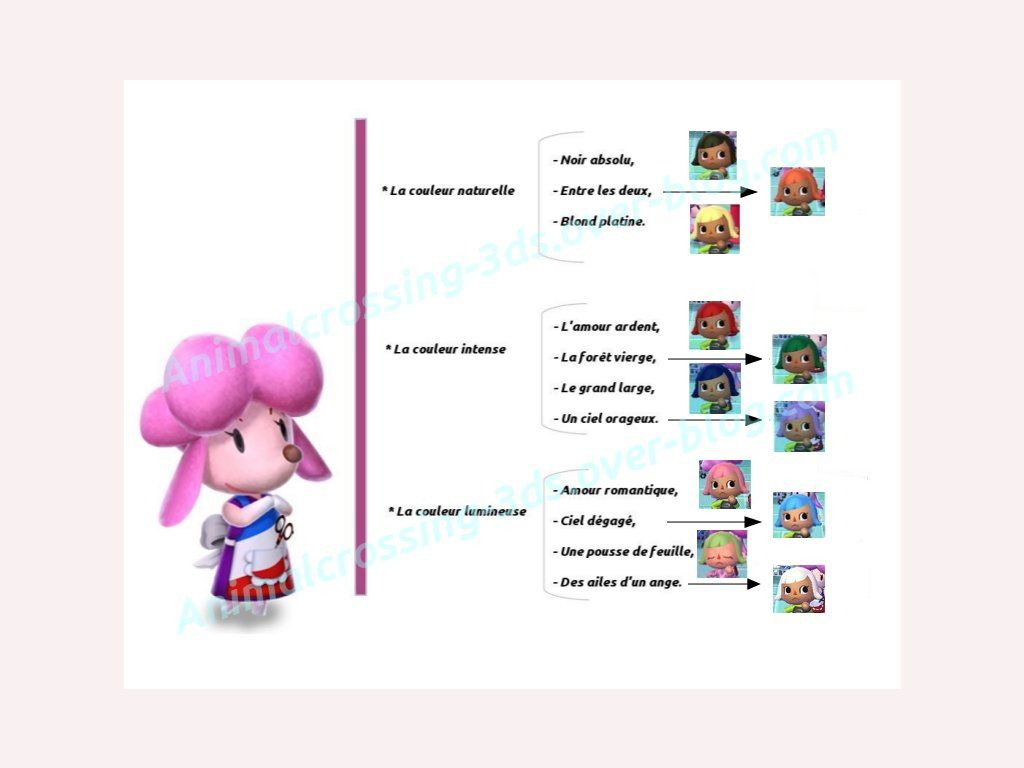 Coiffures acnl fille - Coupe animal crossing wii ...