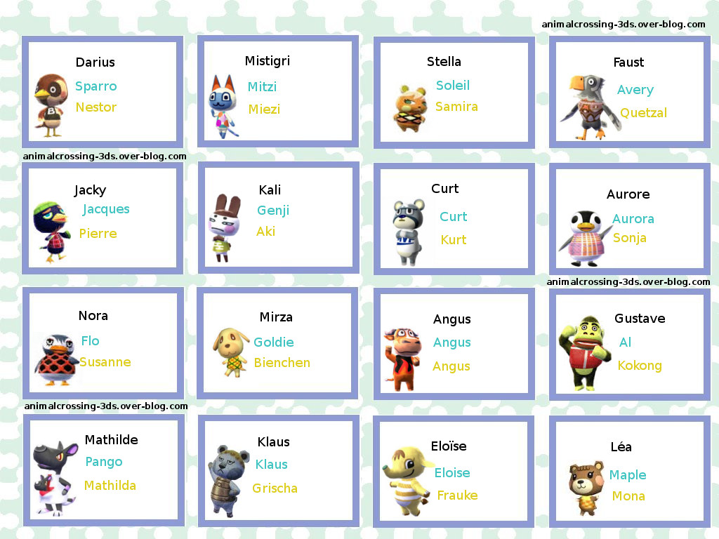 Les noms des résidents (anglais/allemand) :