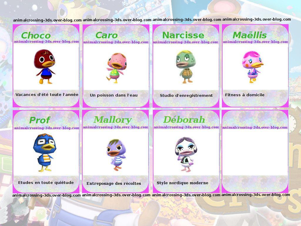 Les propositions des personnages HHD (en cours) :