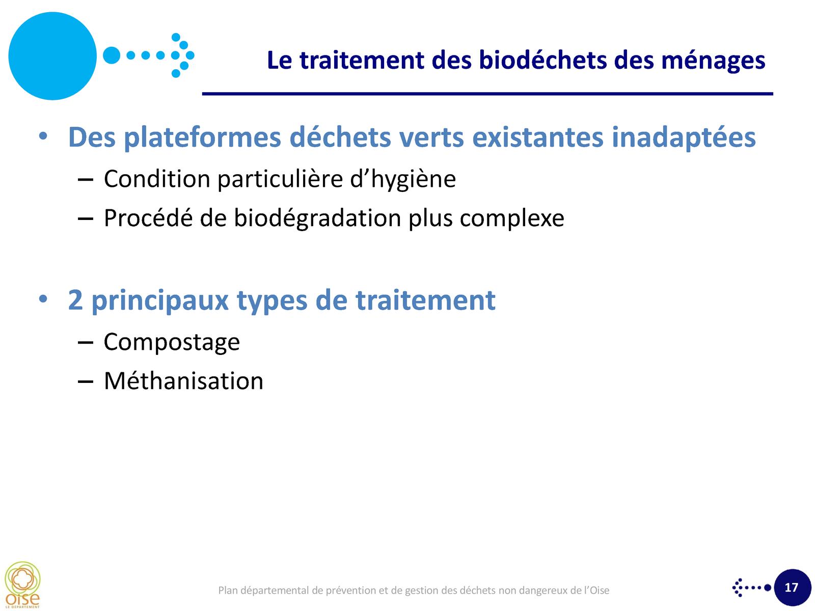 Plan départemental de prévention et de gestion des déchets non dangereux de l'Oise (suite n°2)