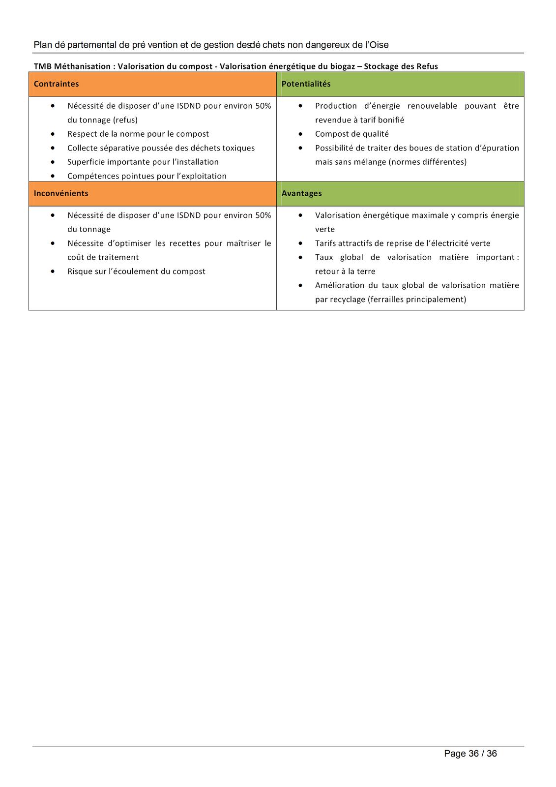 Le plan départemental de prévention et de gestion des déchets non dangereux – propositions et scénarios (suite)