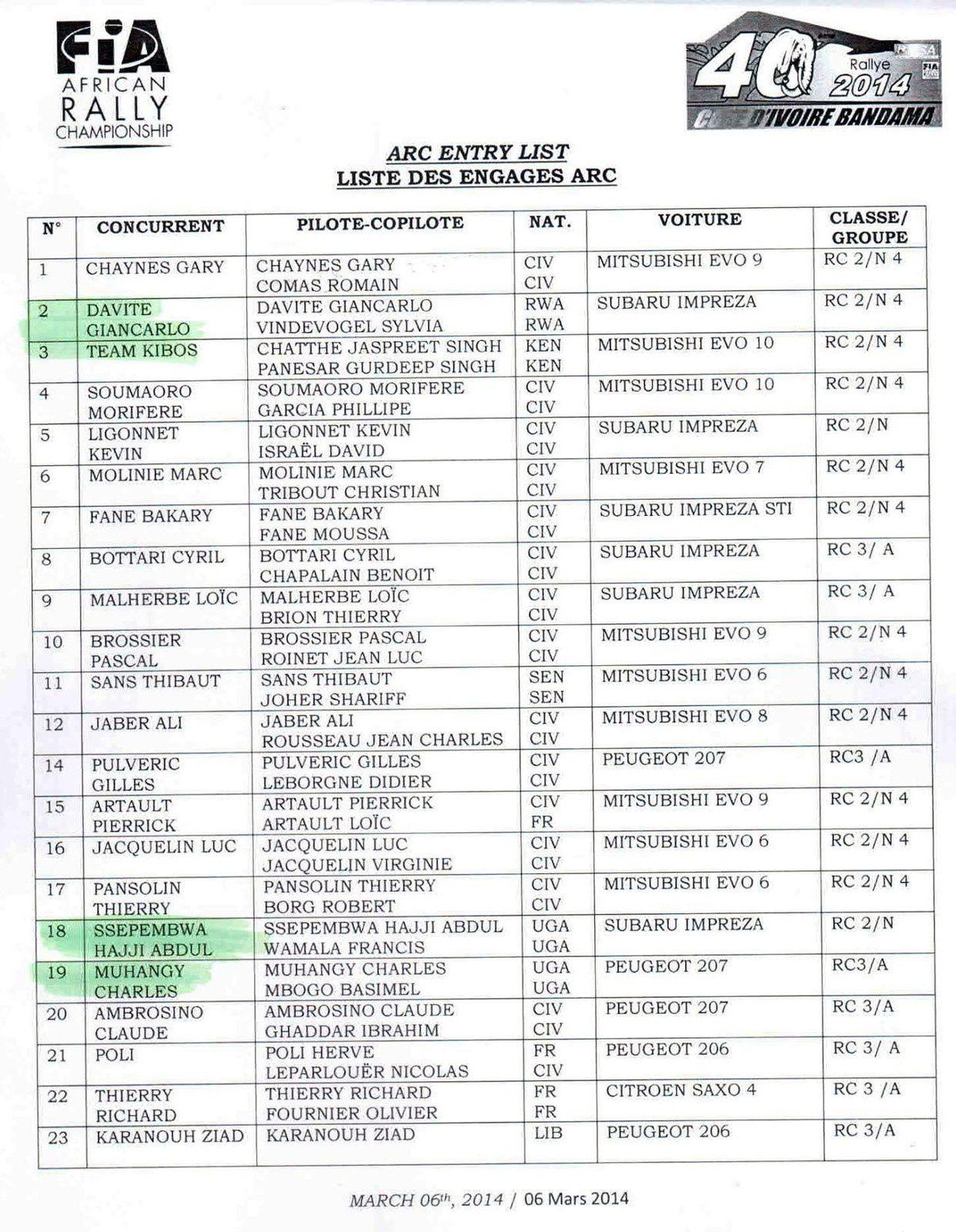 Rallye du Bandama 2014 (Liste des engagés).....