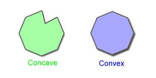 [BM] C comme Convex Hull: un outil de modélisation polyvalent