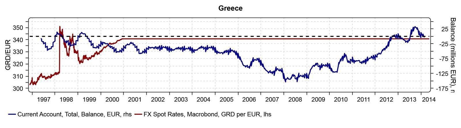 Pourquoi l' Euro ne fonctionnera jamais
