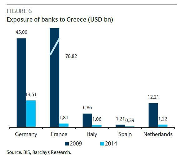 Grèce : du clientélisme politique au lobbyisme bancaire.