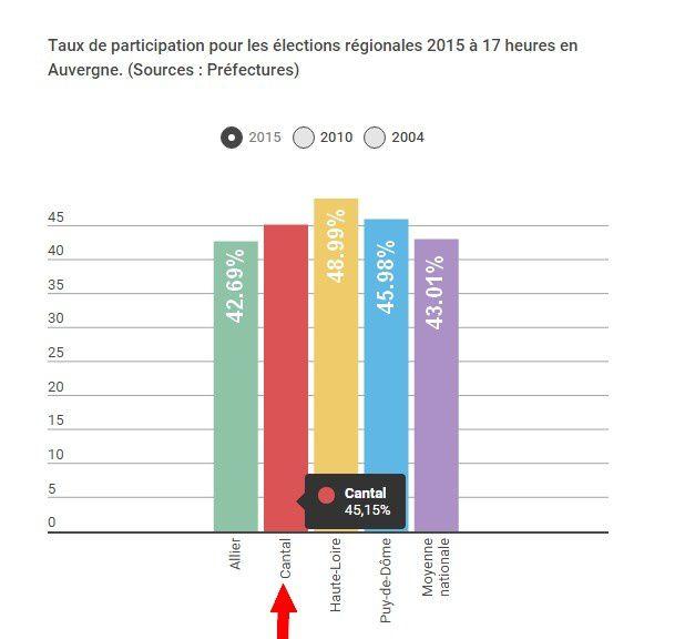 #ELECTIONSAURA