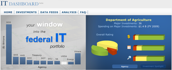 itdashboard.1248851822.png