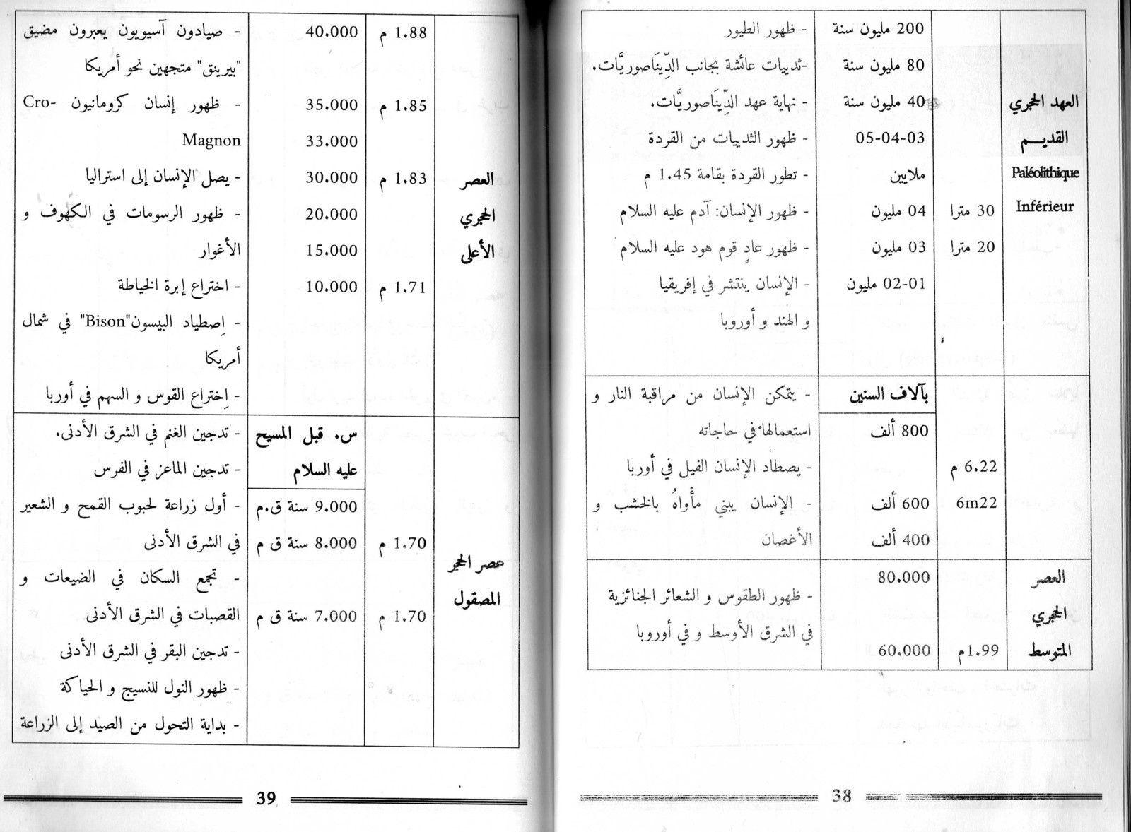 و ما ينطق عن الهوى - كتاب من تاليف الاستاذ ابو بكر شنافي