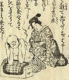 Moxa Moxibustion Formation