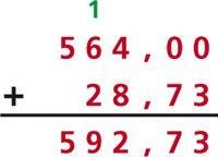 Coloriage magique: additionner ou soustraire des décimaux