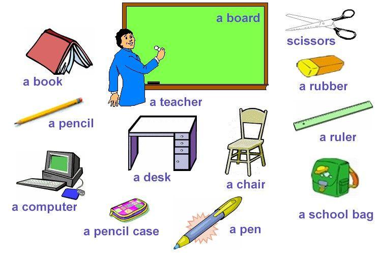 Séquence: les consignes de classe